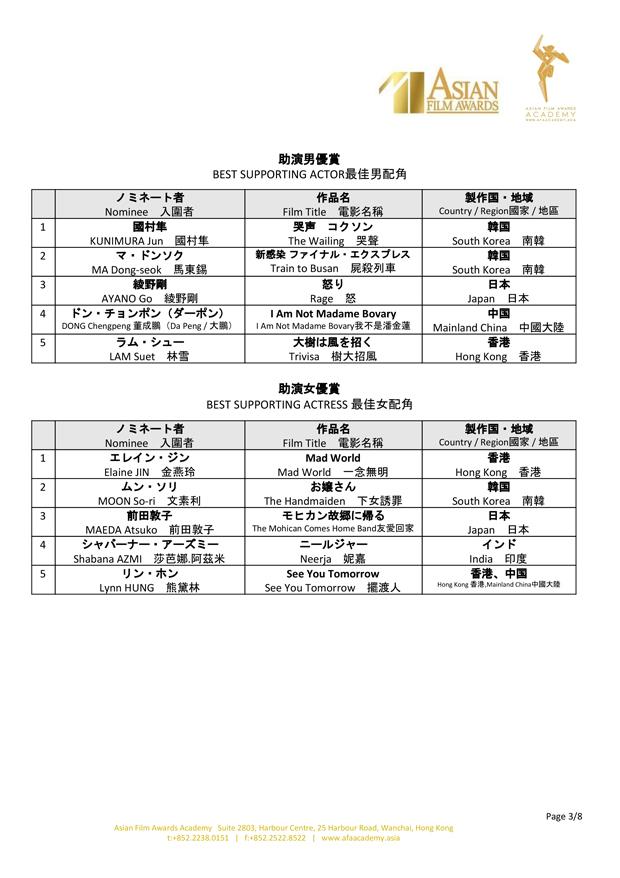 nominations_list
